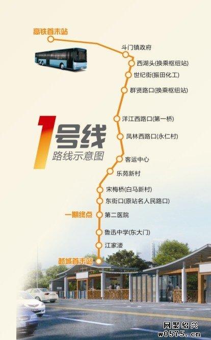BRT1号线线路图
